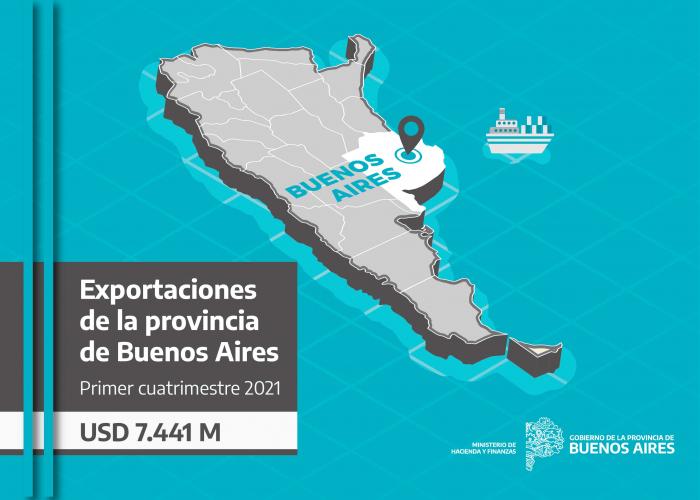 Las exportaciones de la Provincia tuvieron el mejor cuatrimestre de los últimos 8 años