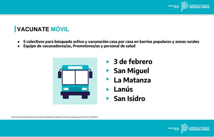 Nuevos vacunatorios móviles en colectivos recorrerán barrios con baja cobertura