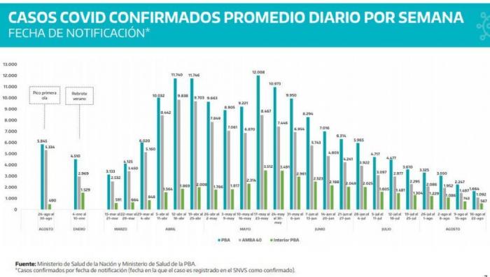 Por primera vez, son 6 municipios sin casos COVID desde el inicio de la pandemia